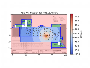 RSSI-vs-location-for-49612.48409