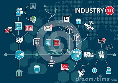 Industrial Internet - -dreamtime.com