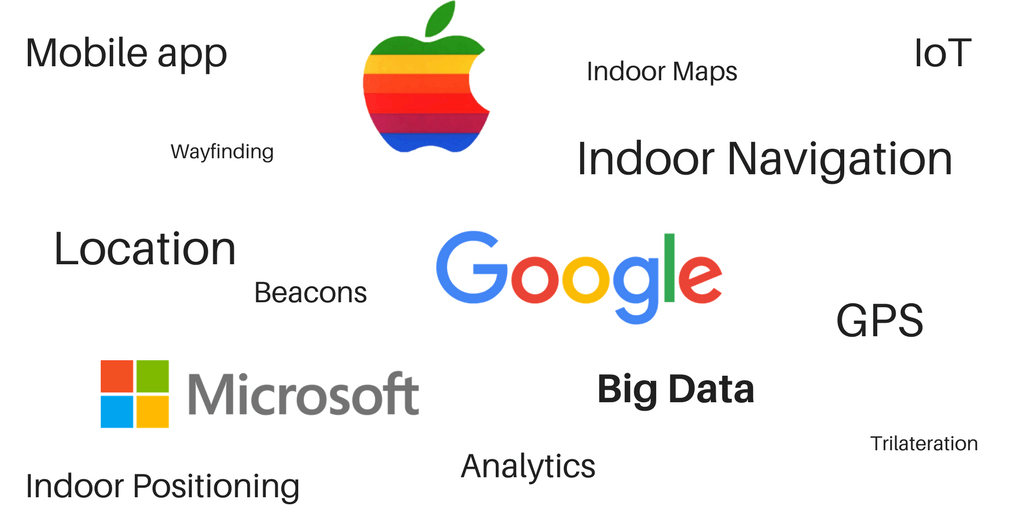 apple, google, microsoft header